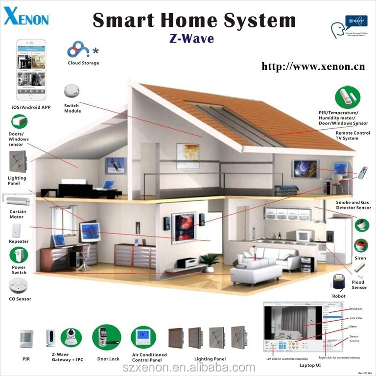 zwave best price smart home good quality smart home system