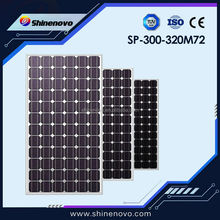 TUV standard hot sale mono solar panel supplies for home