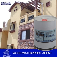 WP1369 wooden furniture protective agent water repellency and beading effect