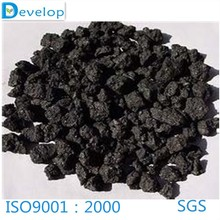 Synthetic Graphite Powder For Brake Pads, Artificial Graphite Powder