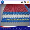 manufacturer supplied galvanized steel coil for roofing sheet, galvanized steel rolled coils for corrugated steel roof sheets