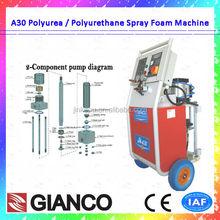 2015 Jinke PU Spray/Injection Machine CE Certification Polyurea Waterproof Roof Coating