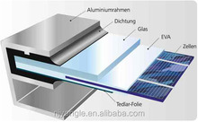 1w solar panel 6v 1.5w solar panel