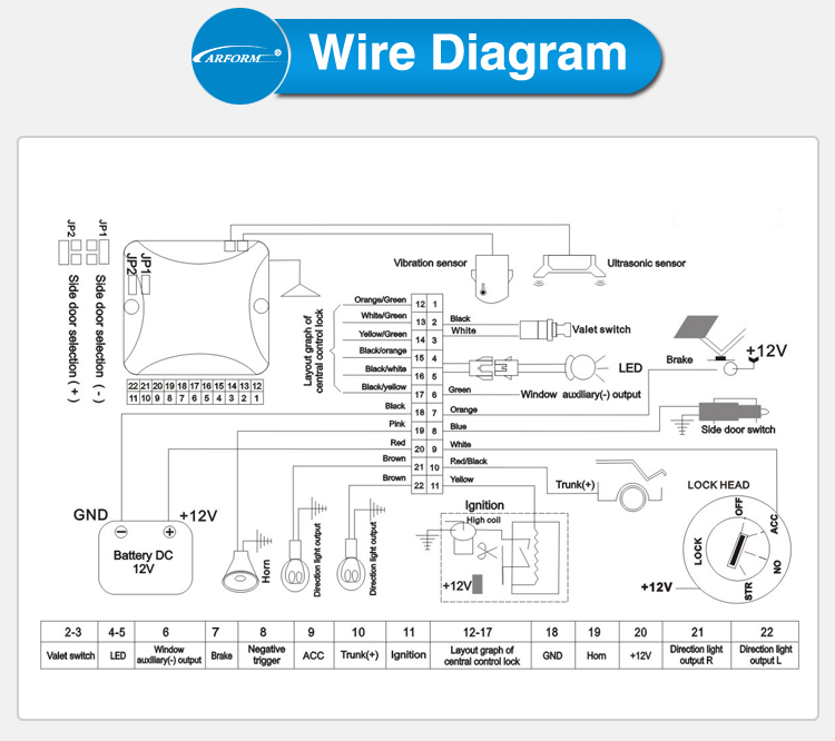 Plc Car Alarm Wiring Diagram : Plc point prestige car alarm system with dome light delay