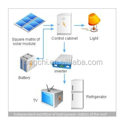 solar_energy_photovoltaic_power_system.jpg