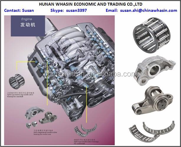 Engine needle bearing used for cars.jpg