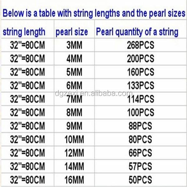 pearl quantity.jpg