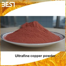 Best05U copper ore buyers and copper powder buyers