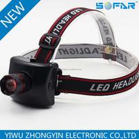 1 Watt high power adjustable focus zoom led head lamp / headlamp