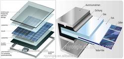 znshine solar modules pv panel 260w monocrystalline solar panel pv module solar panel