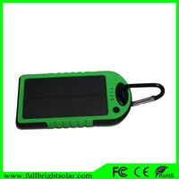 Lowest Price Solar Panels for Hot Sale with High Quality