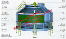 200 tons/h Round shape counter flow cooling towers from manufacturer