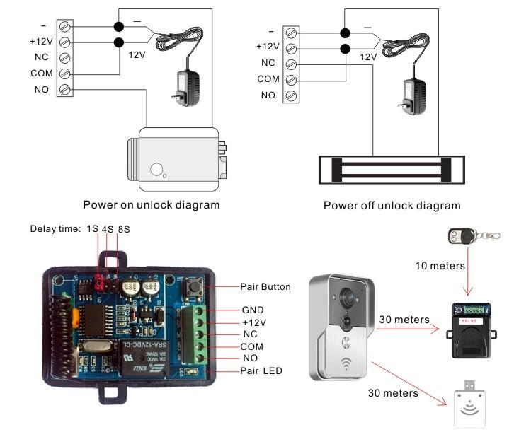 H.264 720 P Wi-Fi Видео-Телефон Двери, 2.4 Г Дверной Звонок Беспроводной, поддержка Беспроводной Разблокировать iOS Android APP
