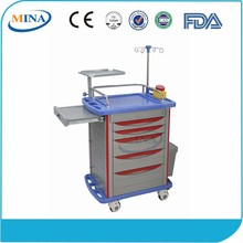 MINA-ET750 ABS cheap delivery hospital equipment for emergency room