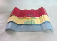 Cheaping PVC corrugated plastic sheets for roofing