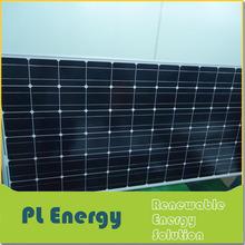 buy nano solar panels 200w IEC TUV approved