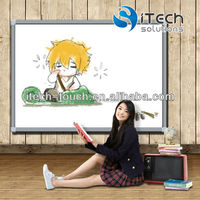 Wall Mounting full projection size interactive smart electronic whiteboards