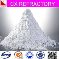 nano clay for refractory