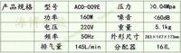 Морской насос ACo/009e AC 160W