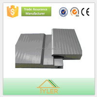 Thermal insulation polyurethane sandwich panel for wall and roof