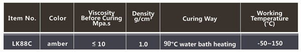 Resinol 88C impregnation sealant_paramenters