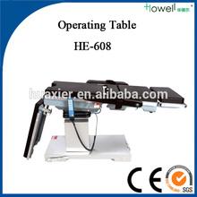 instrumentos médicos y suministros