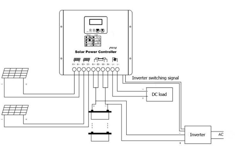 solar system 12V/24V 100A Solar Controller, off grid PV