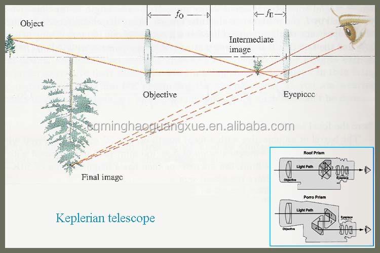 Chinese Top optical instrument binocular telescope