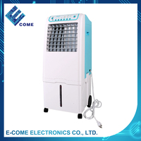 beautiful and modern electric 240V stand cooling fan