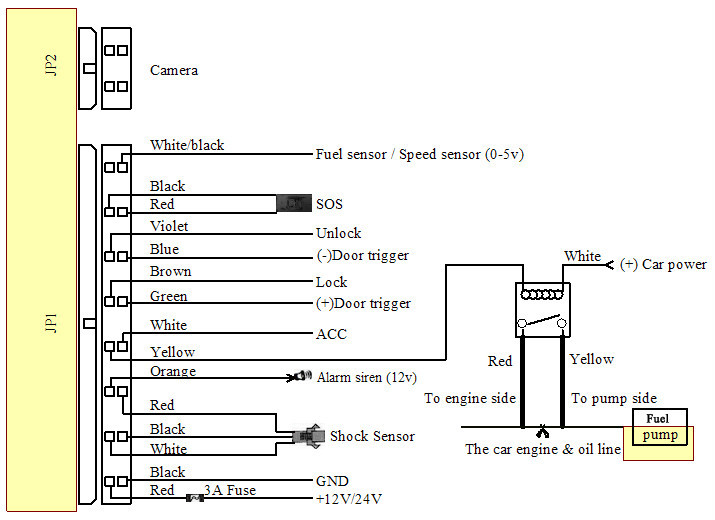 Iphone 4 Memory Location besides Vw Engine Cradle also Discussion T22182 ds645318 likewise Lg Mini Split Wiring Diagram in addition Car Alarm. on slot car wiring diagram
