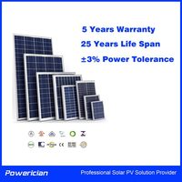 Powerician Small Poly Solar Panel 85W Polycrystalline Silicon PV Module Solar Cells For Home System Power