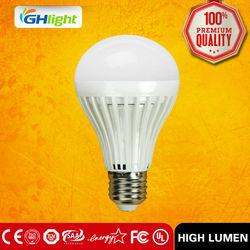 Manufacture Zhongshan Lowest cost energy saving e27 led light bulb Trade Assurance