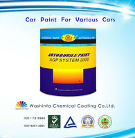 New Product Blue Pearl Color Paint for Automotive