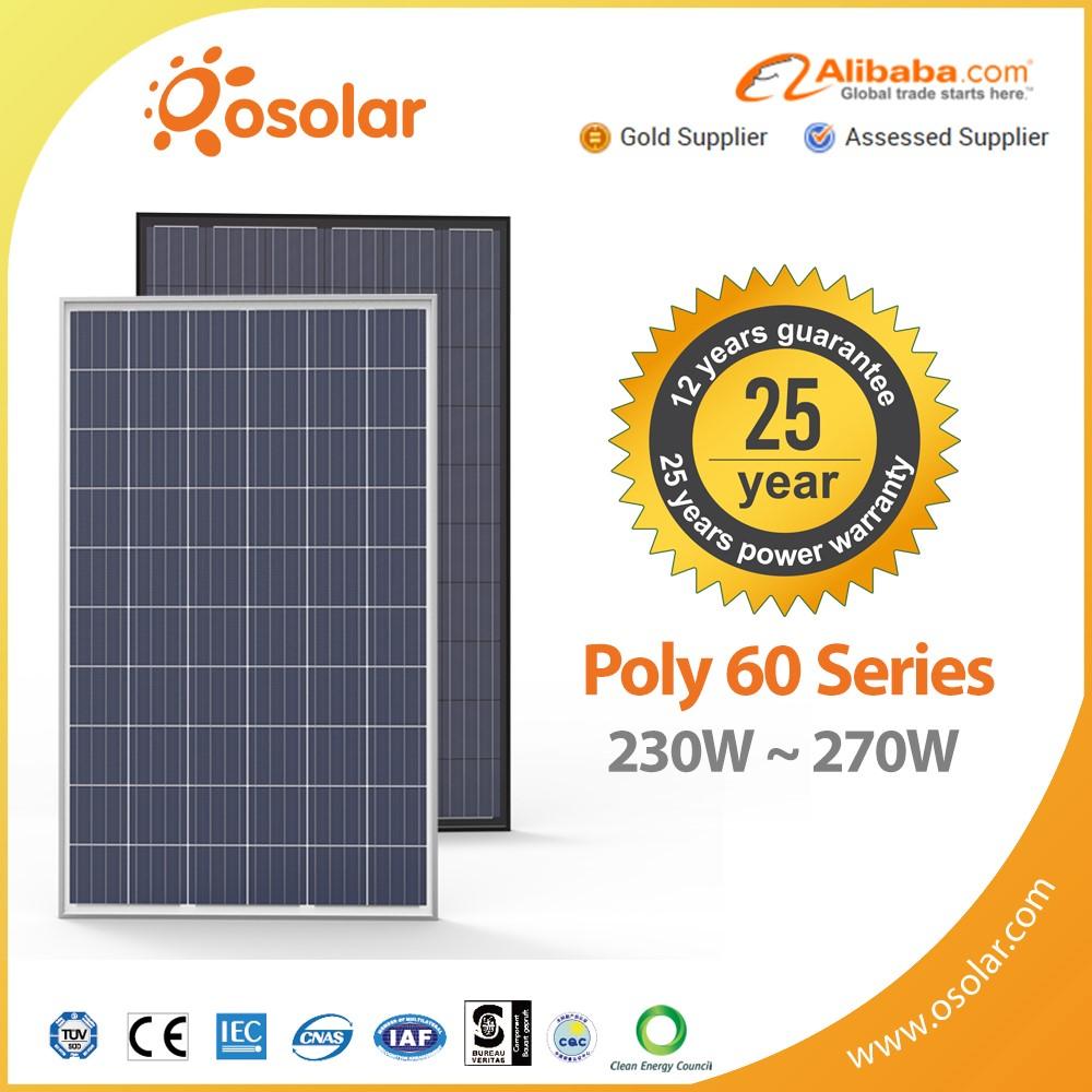 V2 Poly 60 PCS 0D