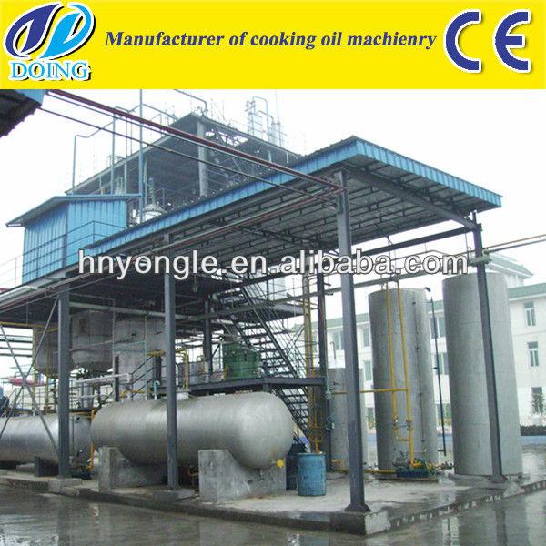 Fabricante de biodiesel que hace el equipo 008613782594754