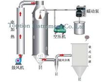 Creative good quality polyvinyl acetate lab spray dryer