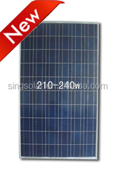 Cheap sale 250w poly solar panels in stock SFP24060