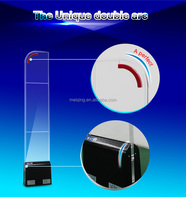 OEM and ODM supply 8.2MHz shop security antenna eas rf antenna eas wide detection system rf Acrylic