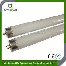 9 years no complaint factory directly factoryfluorescent light