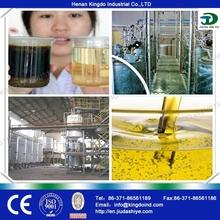 50TPD Biodiesel Production Line, Kingdo Biodiesel Storage Tanks