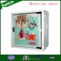 quality and quantity assured medicine of cipla