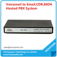 2014 Seconds Kill Hot Sale Freeshipping Yes Ip Pbx/4-line Asterisk Voip Gateway Fxo Phone System with 20 Concurrent Calls
