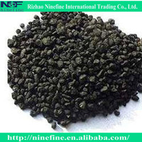 Low Sulfer Content Metallurgical Coke in China