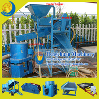 China Supplier Custom Design Laboratory Mineral Processing Equipment-Small Gold Trommel and Small Gold Centrifugal Concentrator