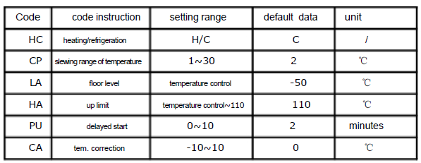 atc 300 temperature controller instructions