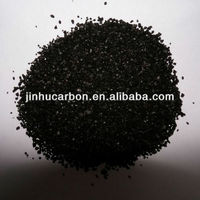 Activated carbon for purification agent
