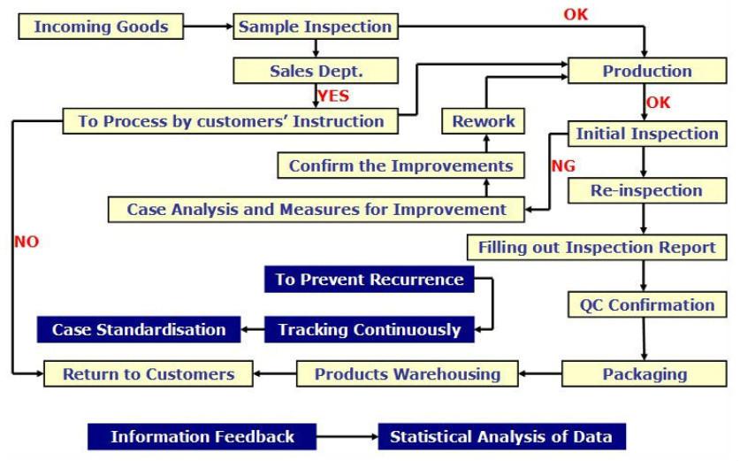mobile sheet pro manuel pdf