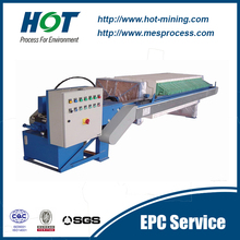 The most professional program--controlled automatic pull plate filter press