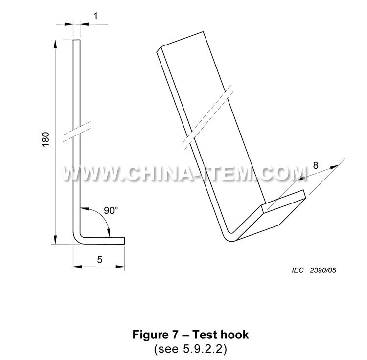 IEC 60601-1 Fig 7.jpg