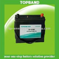New Lithium 12V Electric Car Battery with BMS+SLA Case